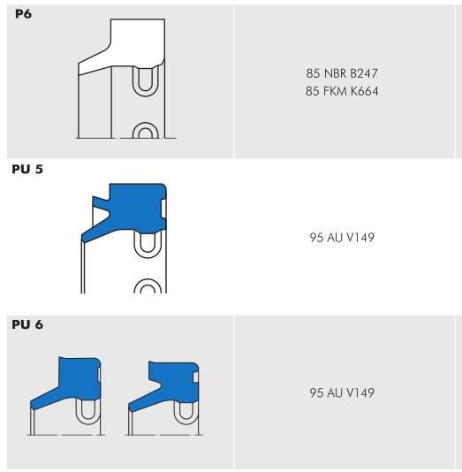 德国merkel P6型防尘圈