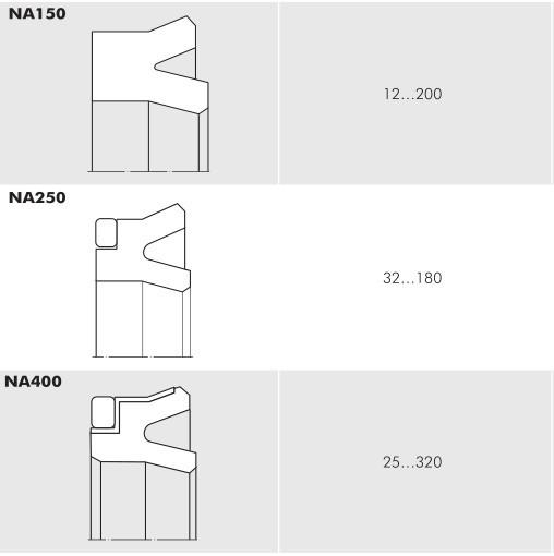 NA250型密封圈