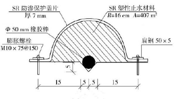 SW填料嵌缝胶的气密性
