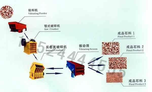 砂石生产线设备